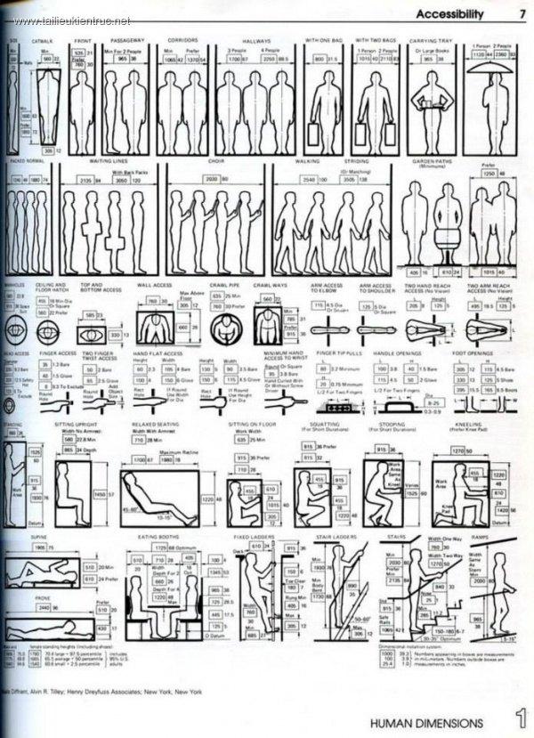 Tiện ích và tiêu chuẩn Kiến trúc