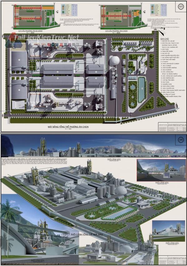 Đồ án tốt nghiệp kiến trúc sư: Thiết kế Nhà máy xi măng Nghi Sơn, Thanh Hóa MS13