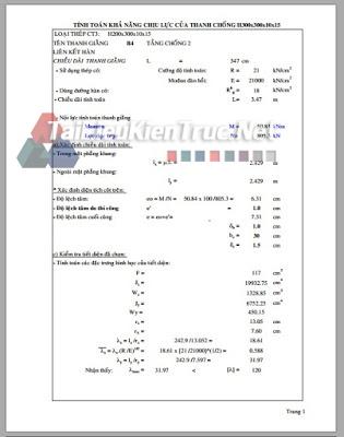 Tính toán khả năng chịu lực của thanh chống H300x300x10x15