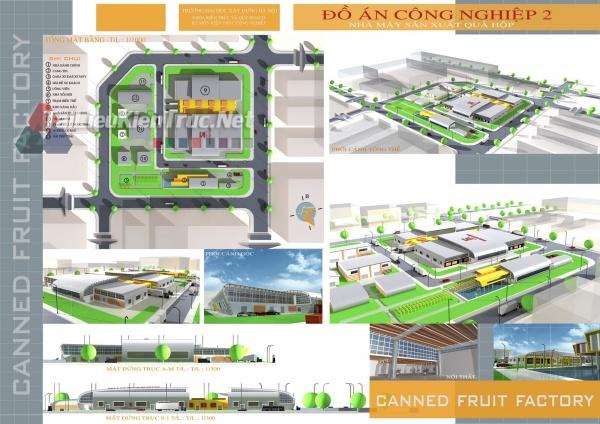 Đồ án công nghiệp nhà máy sản xuất hoa quả hộp 1 MS115