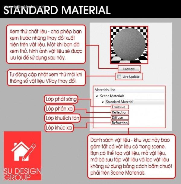 Thông số vật liệu trong vray 2.0 (Vray Material Parameter)